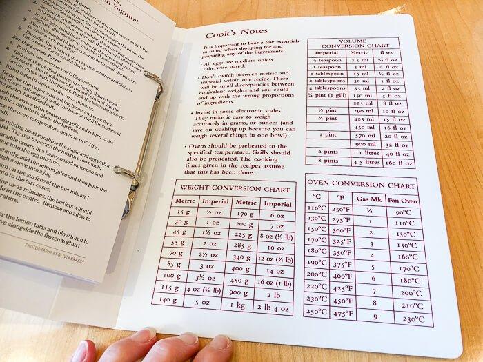 Bettys cookery school chocolate recipe book